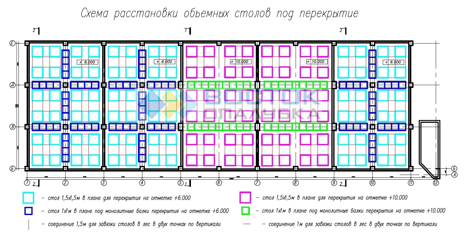 схема установки опалубочных систем